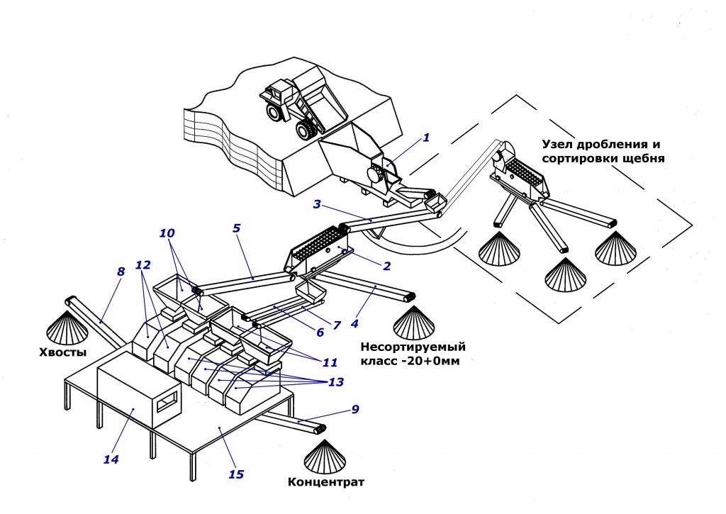 Рисунок 2: Схема цепи