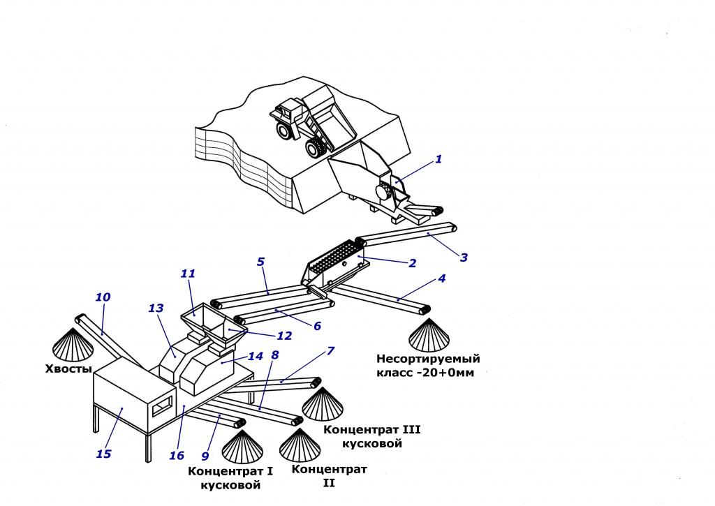 Рисунок 3: Схема цепи